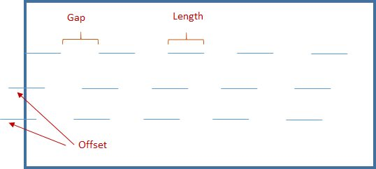 setLineDash to draw dashed line with specified pattern on a