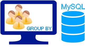 SQL GROUP BY query to count records within a group & sub group of data