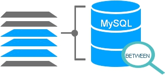 SQL BETWEEN command to select records within a range of