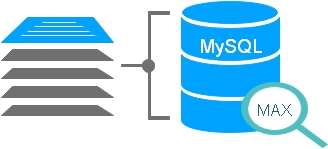 SQL MAX command: MySQL on Maximum or highest value in a field